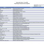 Daftar Peserta Kelas Online - 27 Juni 2020 - 1