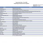 Daftar Peserta Kelas Online - 27 Juni 2020 - 2