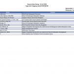 Daftar Peserta Kelas Daring - 10 Juli 2020