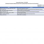 Daftar Peserta Kelas Daring - 14 Juli 2020