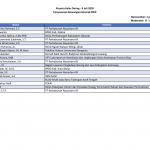 Daftar Peserta Kelas Daring 8 Juli 2020