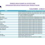 Database Peserta 04 Agustus 2020_page-0001