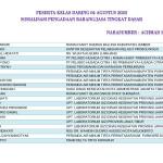 Database Peserta 04 Agustus 2020_page-0002