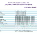 Database Peserta 04 Agustus 2020_page-0003