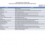 Daftar Peserta Kelas Daring - 29 Agustus 2020