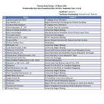 Daftar Peserta Pelatihan - 27 Maret 2021