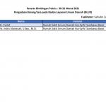 Daftar Peserta Pelatihan - 30-31 Maret 2021