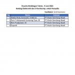 Daftar Peserta Pelatihan - 9 Juni 2021
