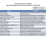 Daftar Peserta Pelatihan - 16 Juli 2021