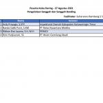 Daftar Peserta Pelatihan - 27 Agustus 2021