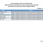 Daftar Peserta Bimtek - 13-15 Oktober 2021 (Mustofa)