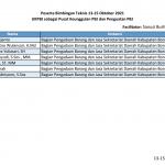 Daftar Peserta Bimtek - 13-15 Oktober 2021 (Sanusi Burhanudin)